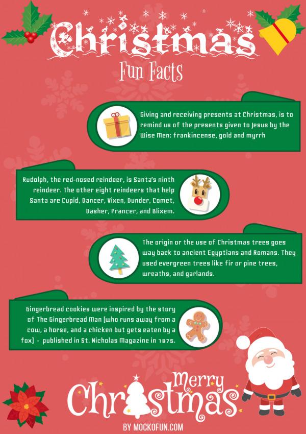 Christmas Fun Facts