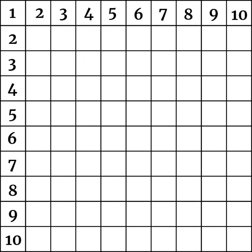 Numbered Grid