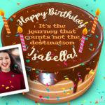 Birthday Photo Editor Online